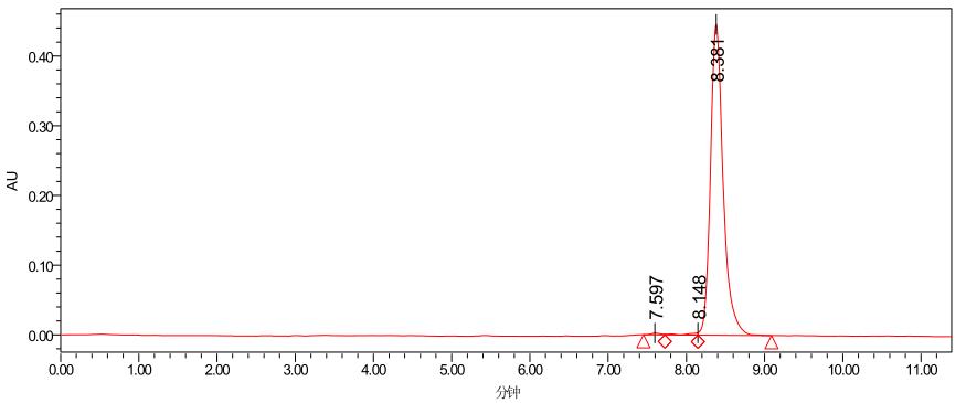 安丝菌素P-3 CAS号 66547-09-9 核 高效液相色谱