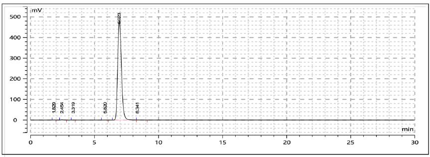 HPLC-2-氯-4-硝基苯基4-O-β-吡喃半乳糖苷麦芽糖苷(Gal-G2-CNP) CAS号 157381-11-8
