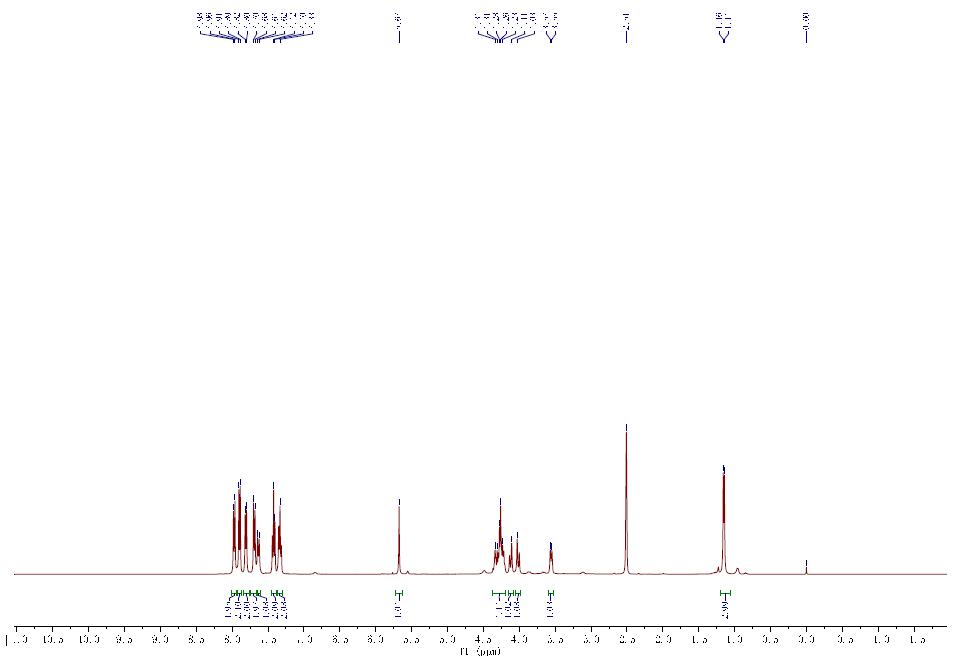 Fmoc-L-苏氨酸对羧基苯缩醛 CAS号 205109-16-6 核磁