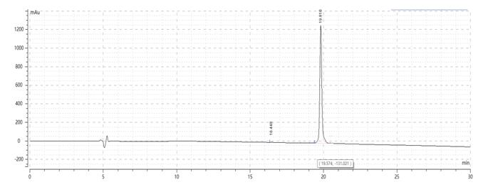 分子排阻高效液相色谱法