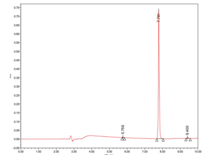 液相质谱 PF-07321332 CAS 2628280-40-8 (2)