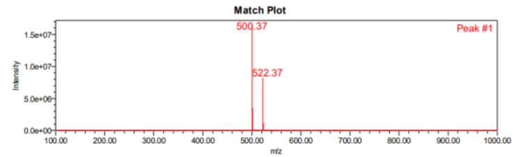 液相质谱 match plot PF-07321332 CAS 2628280-40-8