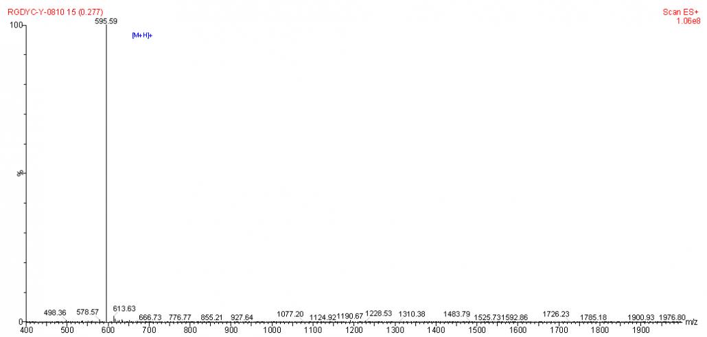 质谱 cyclic RGDyC CAS PNA-2322