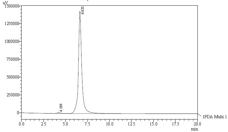 骆驼蓬碱 CAS号 442-41-3 液相图谱