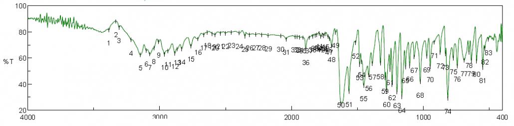 骆驼蓬碱 CAS号 442-41-3 红外图谱